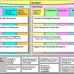 enhanced Telecom Operations Map