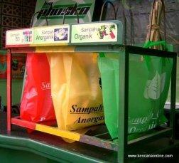 Mengapa Sampah Harus Dikelola